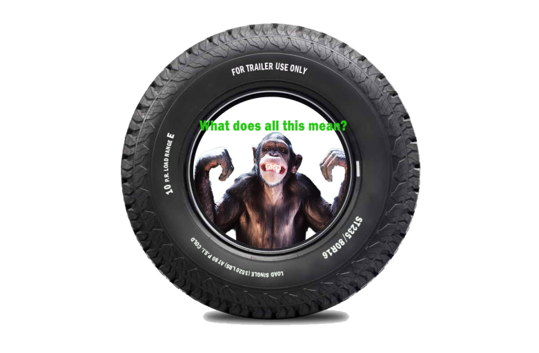 How to Read a Tire