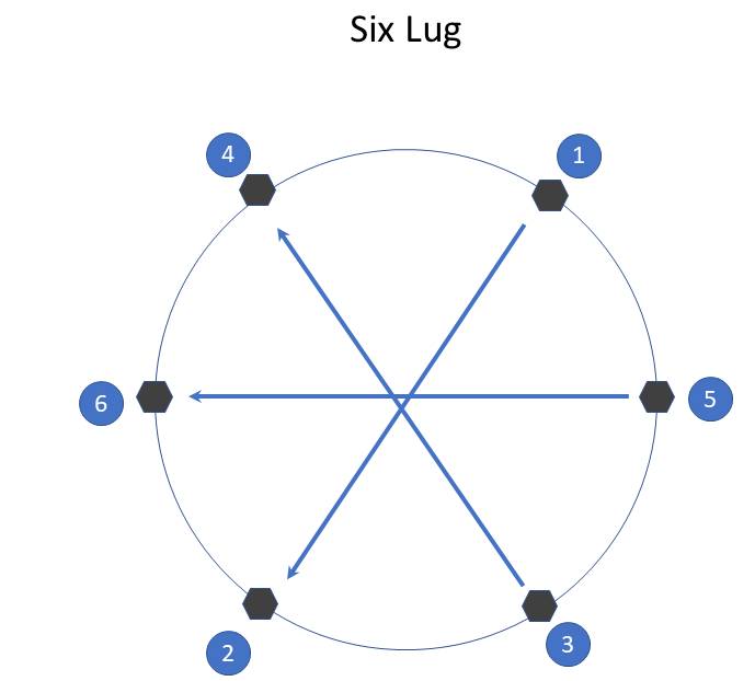 Graphic showing how to tighten a six lug wheel.
